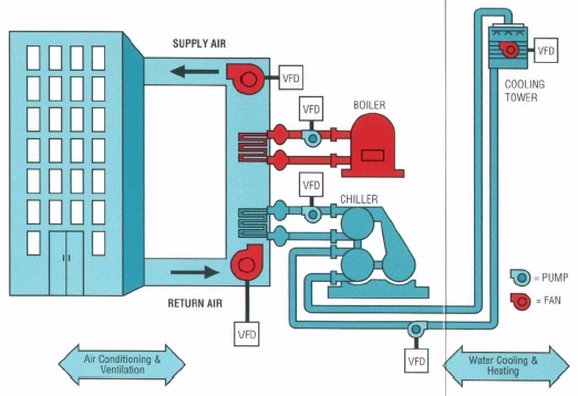 Basic Hvac Diagram - Example Electrical Wiring Diagram •